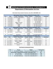 Literacy Session Summary from October to December, 2013.docx