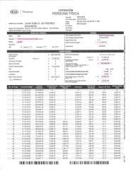KIA MIL CUMBRES SEMANA_COTIZACION.pdf