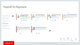 MBP_HCM_PAYROLL_TO_PAYMENT.pptx
