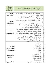 MODUL SIRAH TAHUN 1.docx