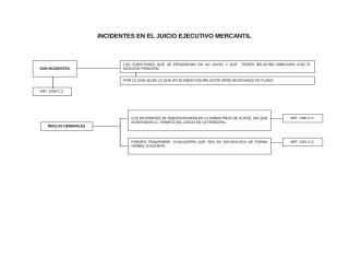 INCIDENTES EN EL JUICIO EJECUTIVO MERCANTIL.doc